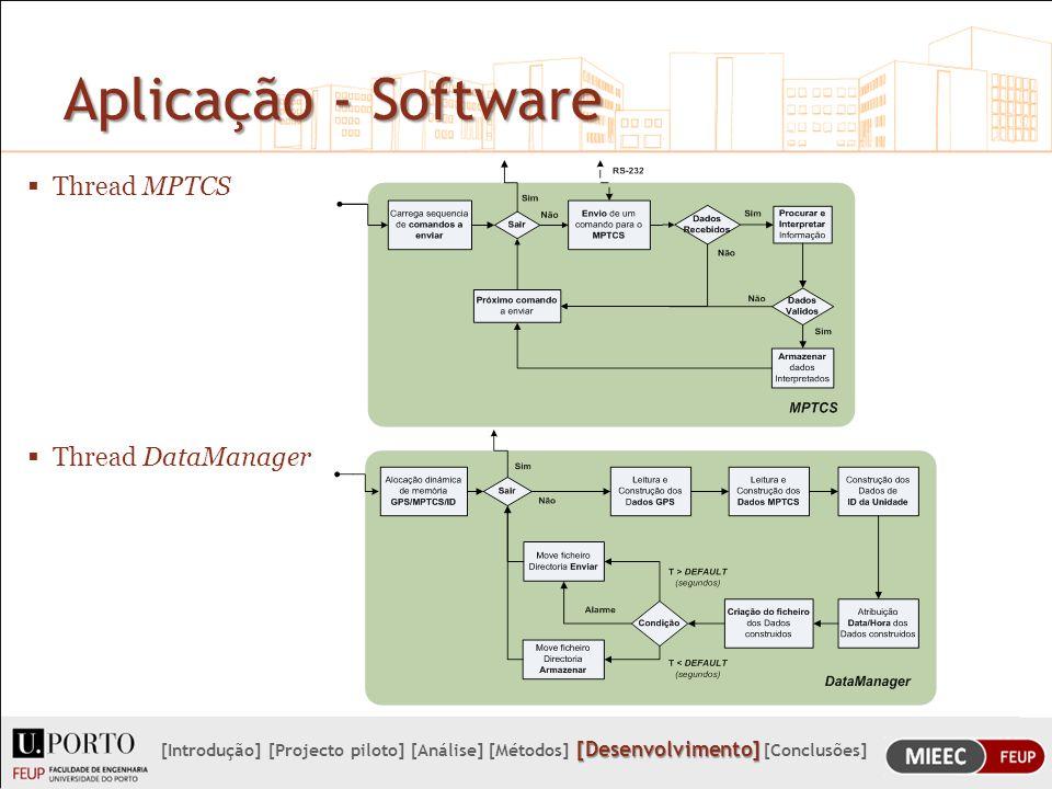 Aplicação - Software Thread MPTCS Thread DataManager