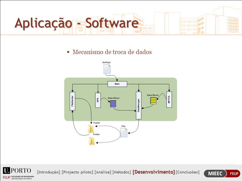 Aplicação - Software Mecanismo de troca de dados