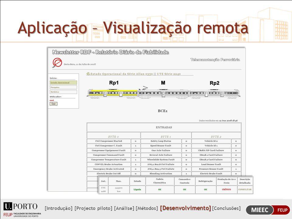 Aplicação – Visualização remota