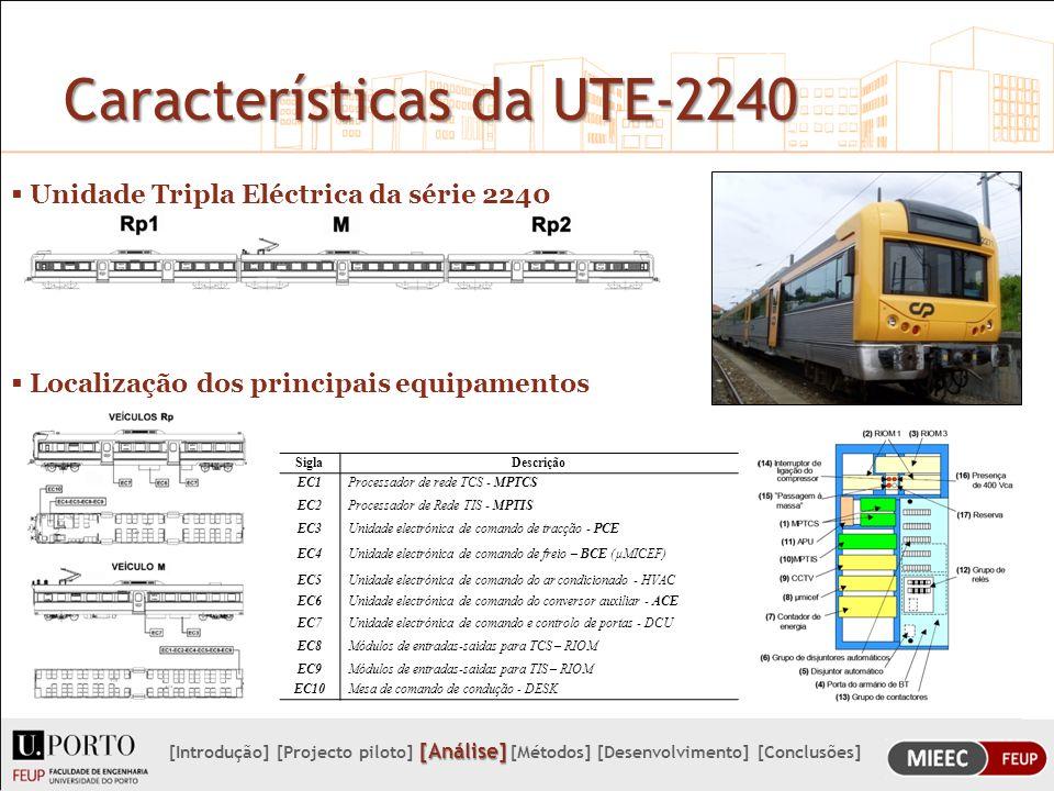 Características da UTE-2240