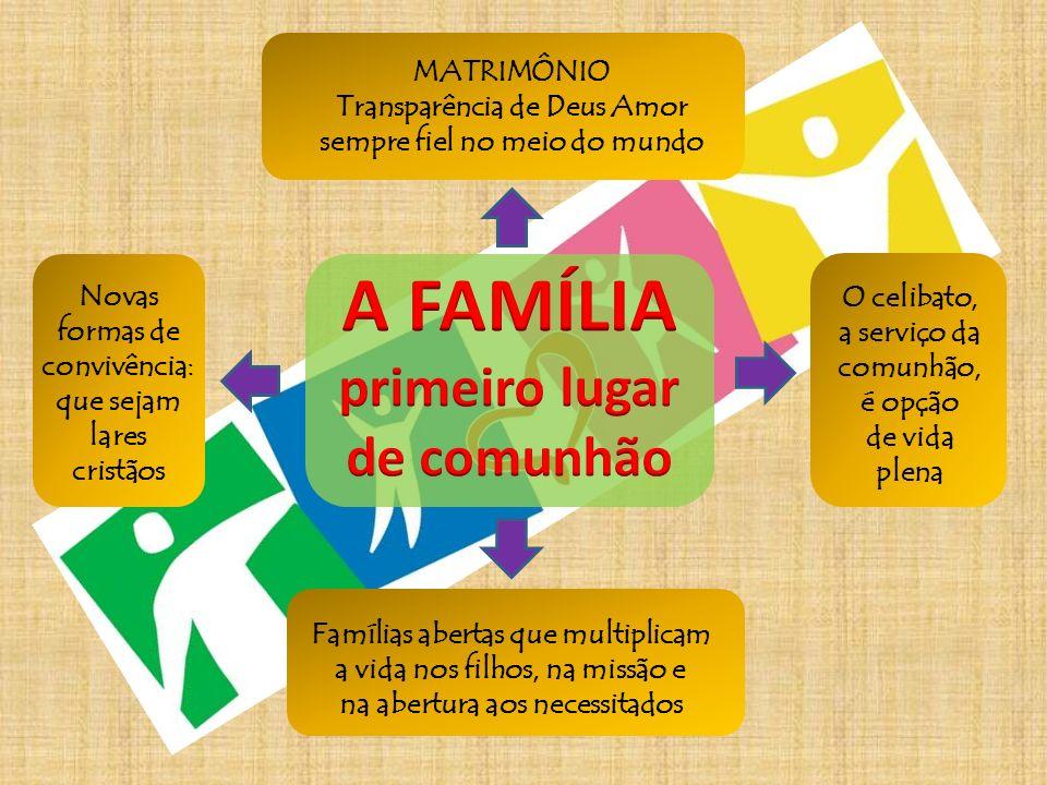 A FAMÍLIA primeiro lugar de comunhão MATRIMÔNIO
