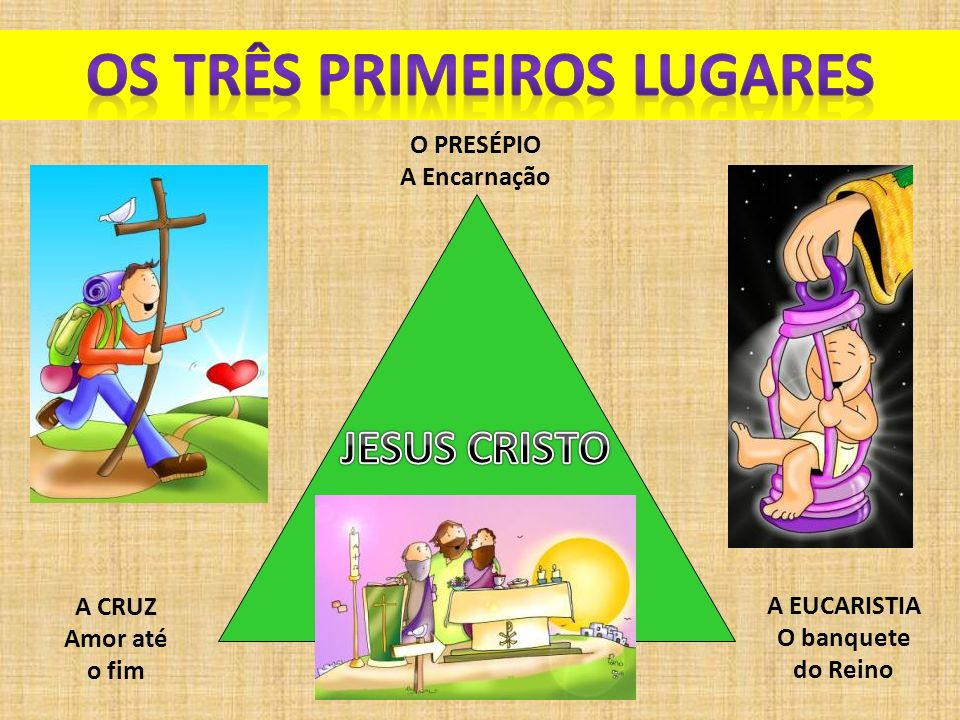 OS TRÊS PRIMEIROS LUGARES