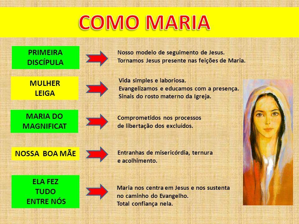COMO MARIA PRIMEIRA DISCÍPULA MULHER LEIGA MARIA DO MAGNIFICAT