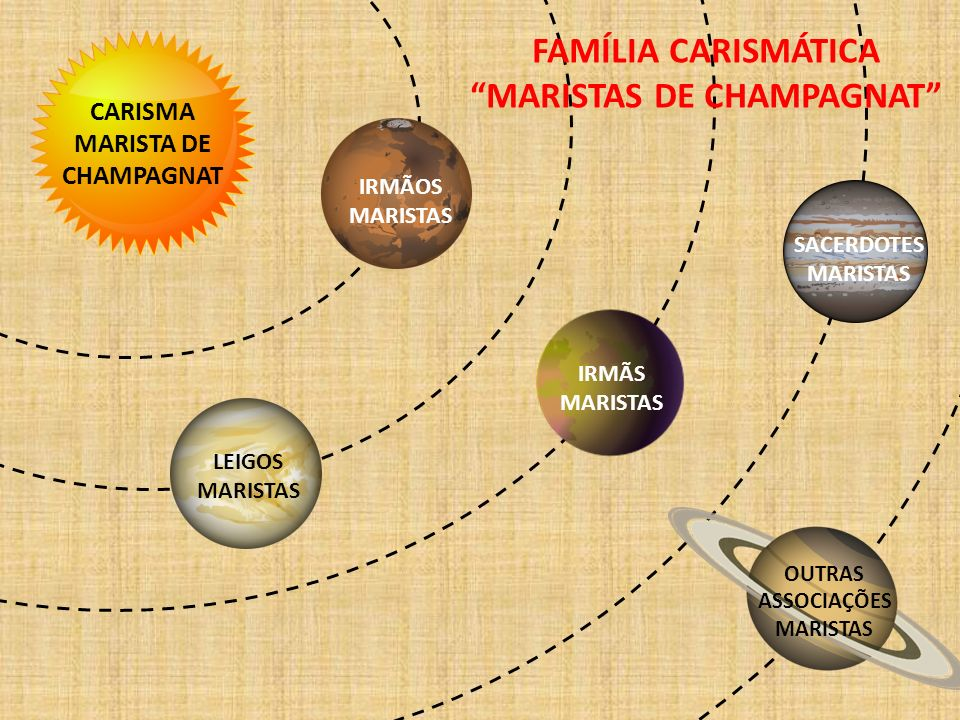 MARISTAS DE CHAMPAGNAT