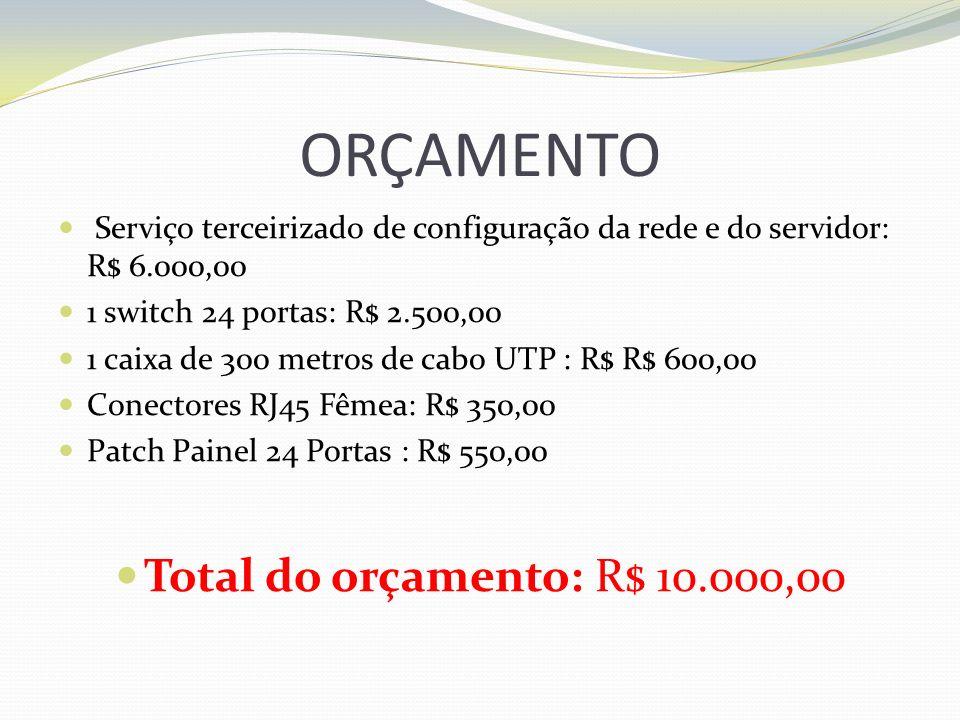 ORÇAMENTO Total do orçamento: R$ 10.000,00
