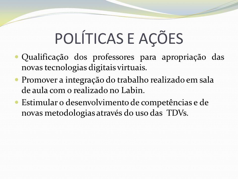 POLÍTICAS E AÇÕES Qualificação dos professores para apropriação das novas tecnologias digitais virtuais.