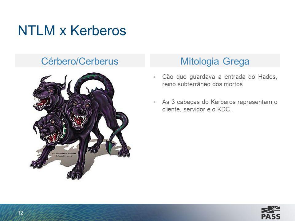 NTLM x Kerberos Cérbero/Cerberus Mitologia Grega