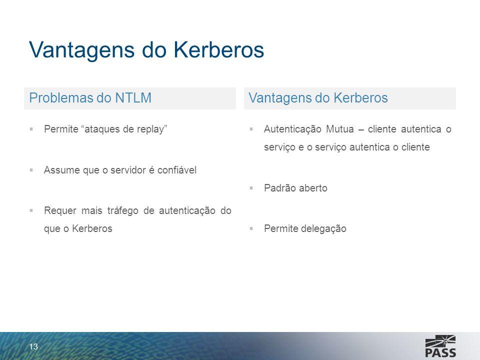 Vantagens do Kerberos Problemas do NTLM Vantagens do Kerberos