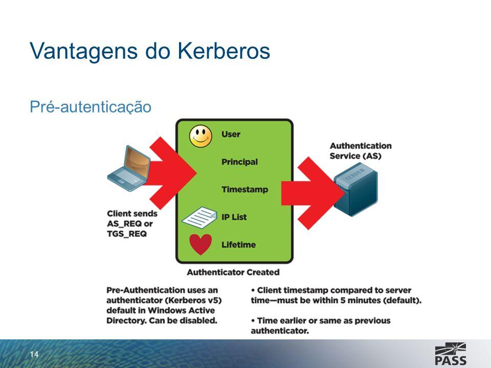 Vantagens do Kerberos Pré-autenticação