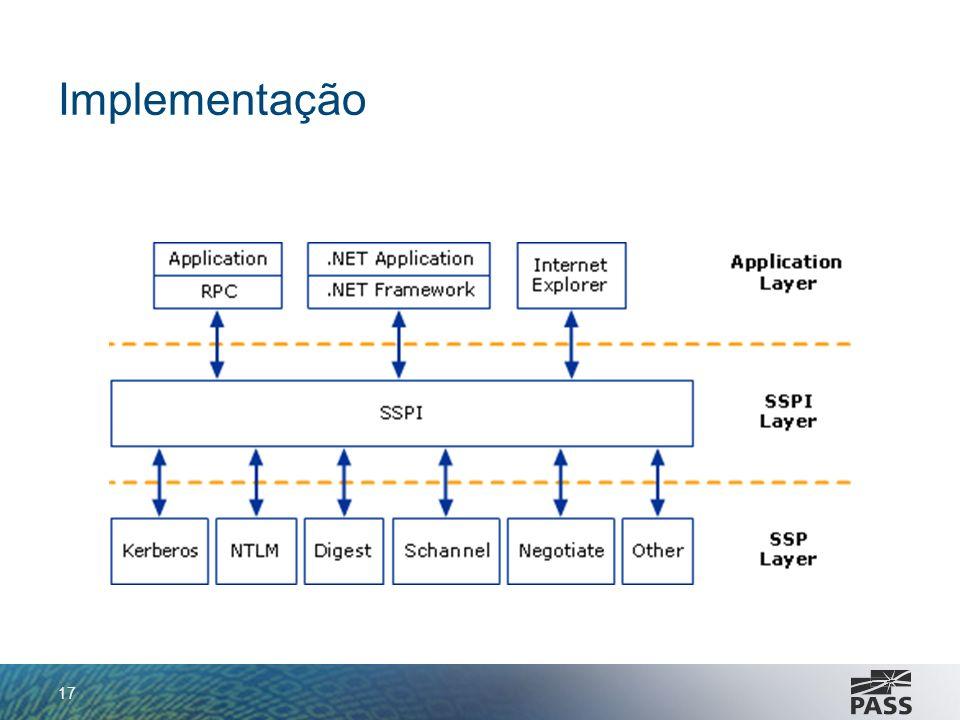 Implementação http://technet.microsoft.com/en-us/library/cc780455(v=ws.10).aspx