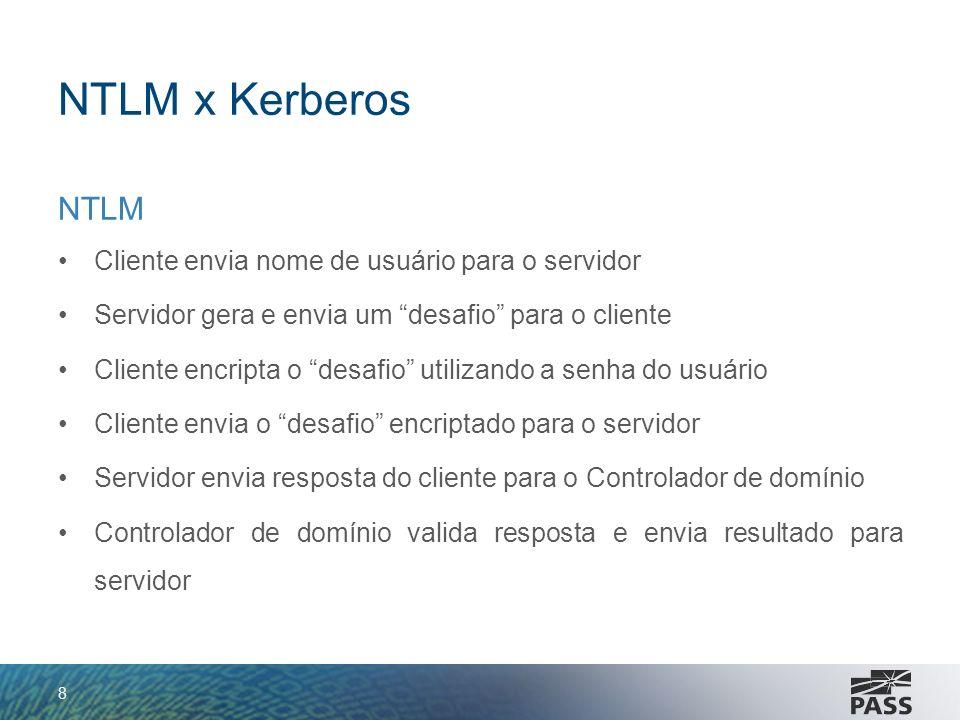 NTLM x Kerberos NTLM Cliente envia nome de usuário para o servidor
