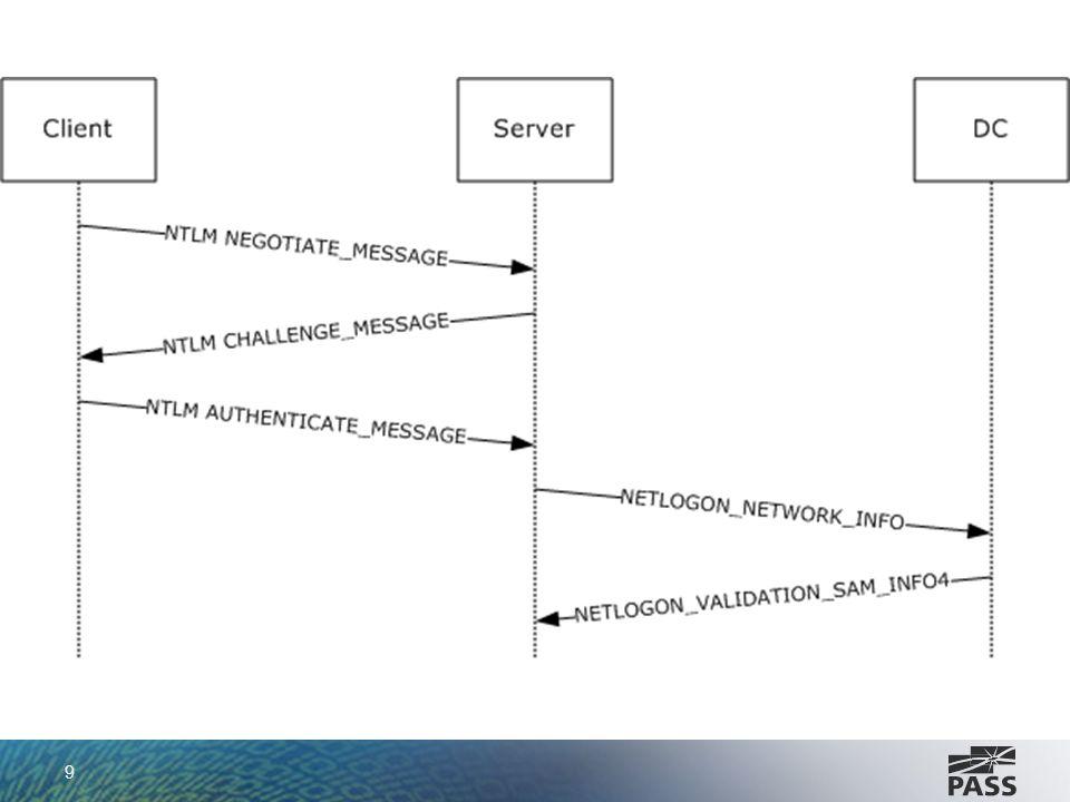 http://msdn.microsoft.com/en-us/library/cc224019(v=prot.20).aspx