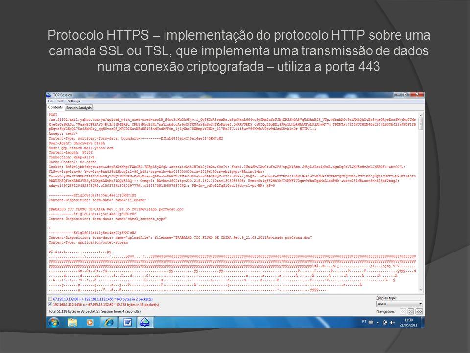 Protocolo HTTPS – implementação do protocolo HTTP sobre uma camada SSL ou TSL, que implementa uma transmissão de dados numa conexão criptografada – utiliza a porta 443