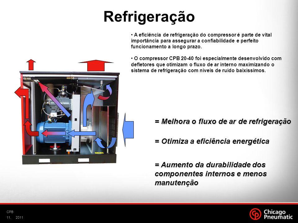 Refrigeração = Melhora o fluxo de ar de refrigeração