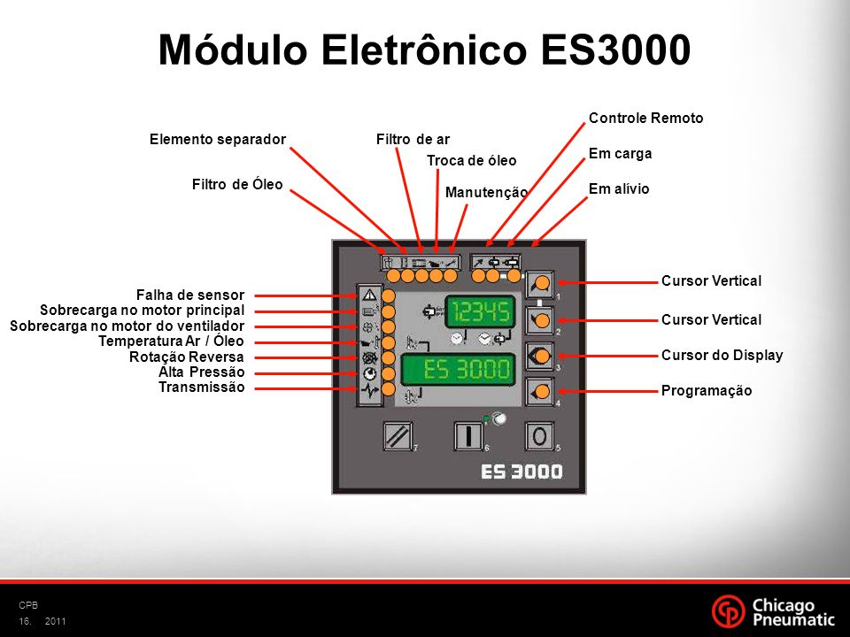 Módulo Eletrônico ES3000 Controle Remoto Elemento separador