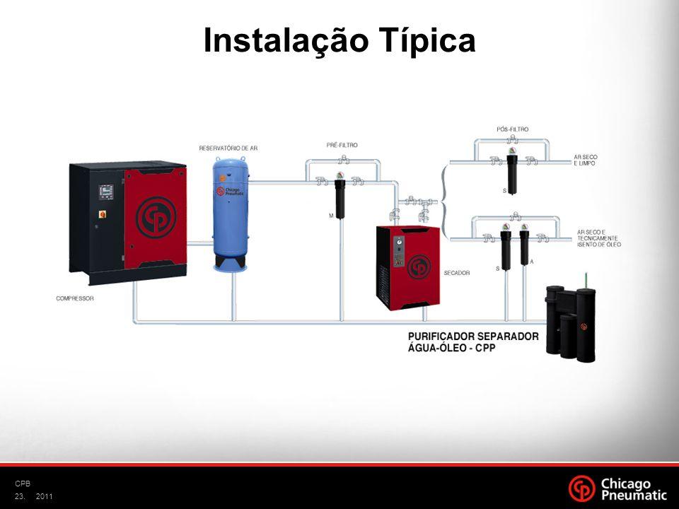 Instalação Típica CPB 2011