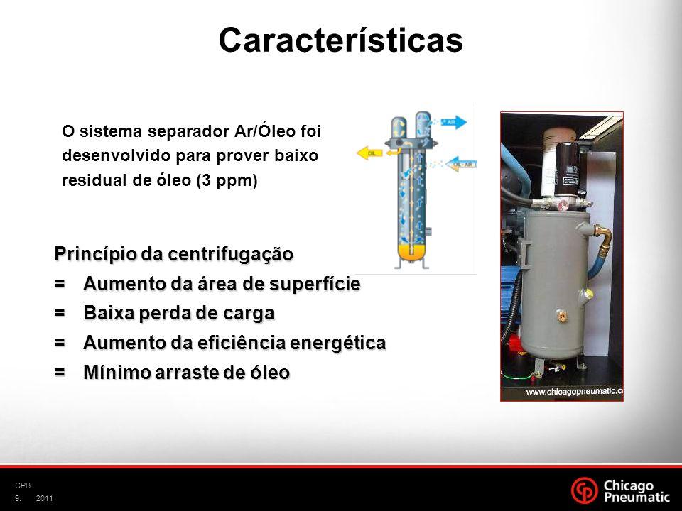 Características Princípio da centrifugação