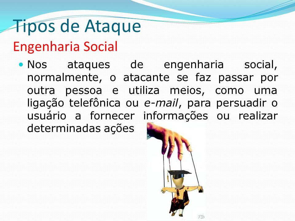 Tipos de Ataque Engenharia Social