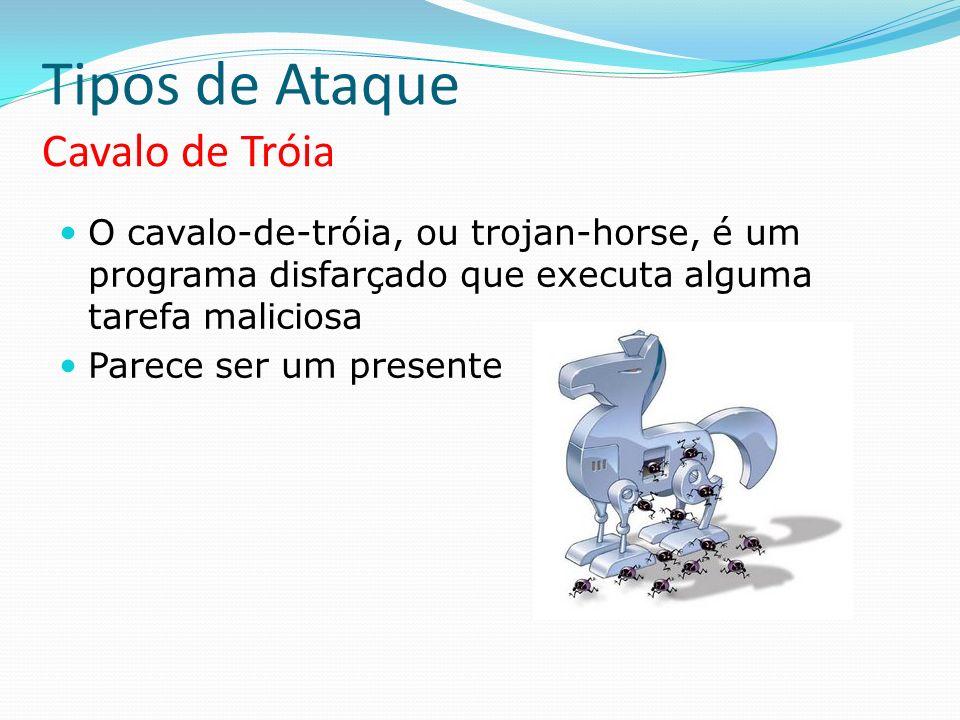 Tipos de Ataque Cavalo de Tróia