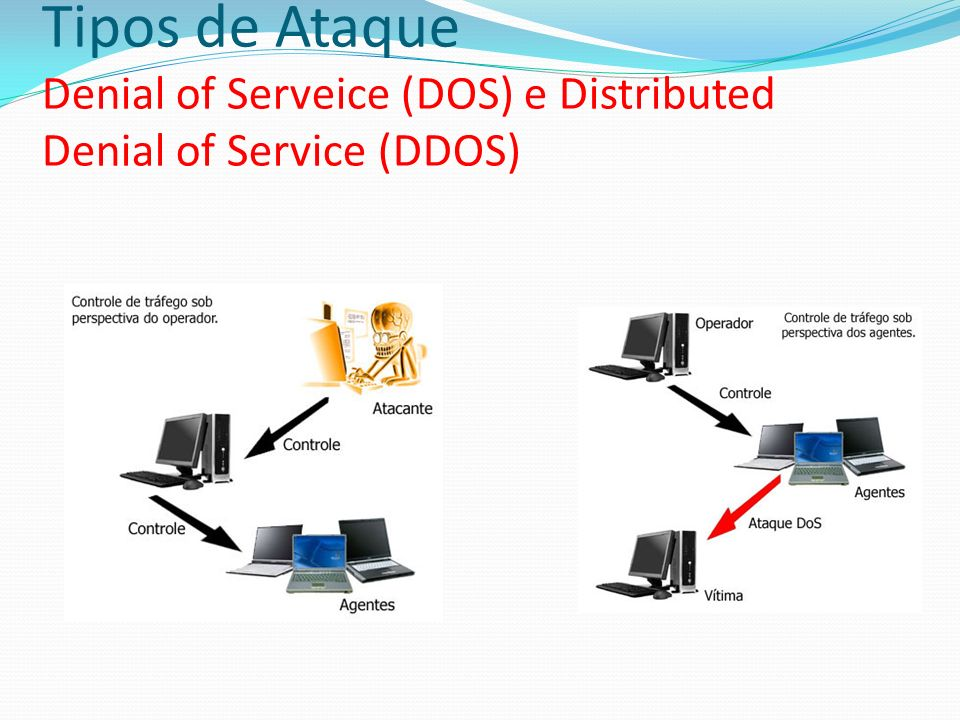 Tipos de Ataque Denial of Serveice (DOS) e Distributed Denial of Service (DDOS)