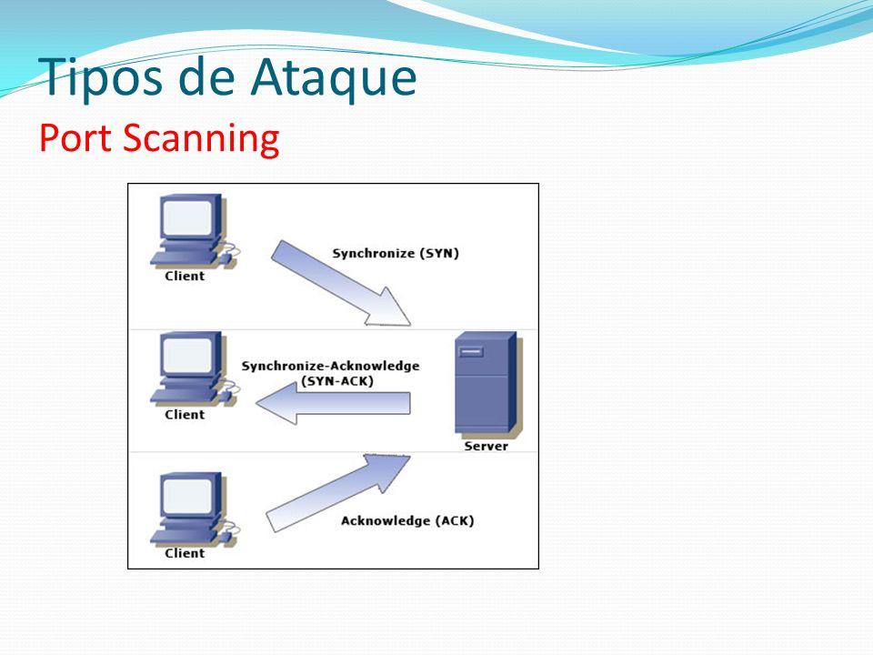 Tipos de Ataque Port Scanning