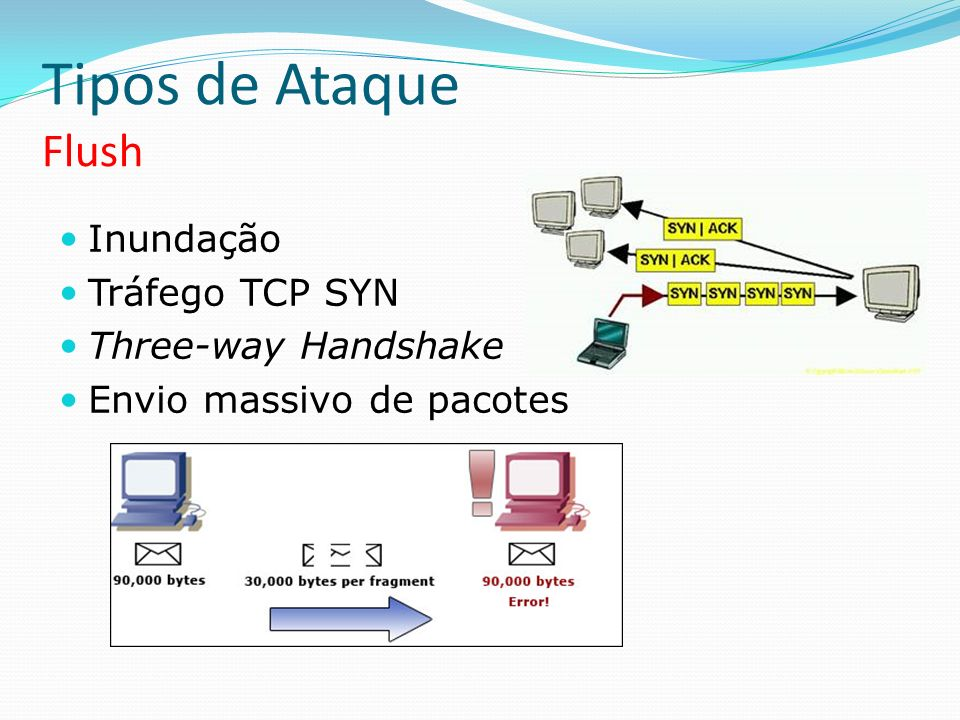 Tipos de Ataque Flush Inundação Tráfego TCP SYN Three-way Handshake