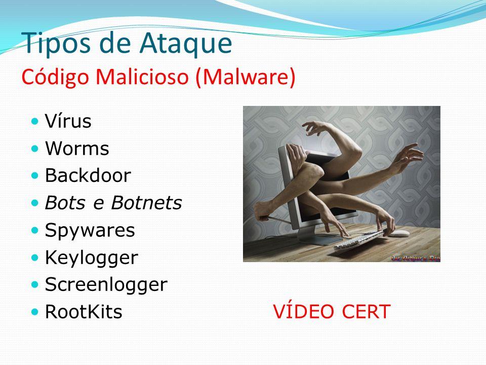 Tipos de Ataque Código Malicioso (Malware)