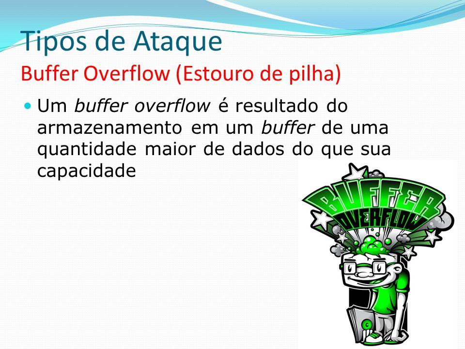 Tipos de Ataque Buffer Overflow (Estouro de pilha)