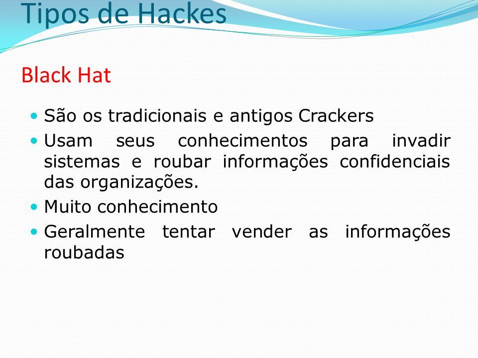 Tipos de Hackes Black Hat
