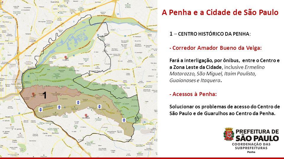 A Penha e a Cidade de São Paulo