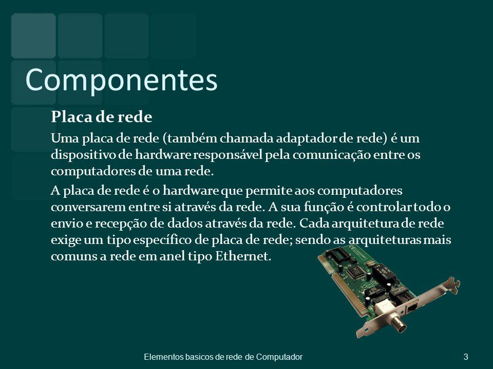 Componentes Placa de rede