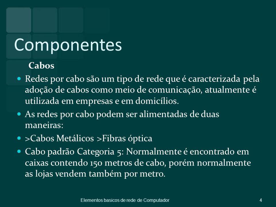 Componentes Cabos.