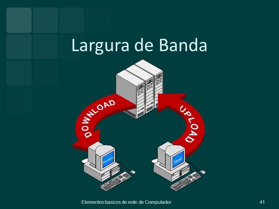 Largura de Banda Elementos basicos de rede de Computador
