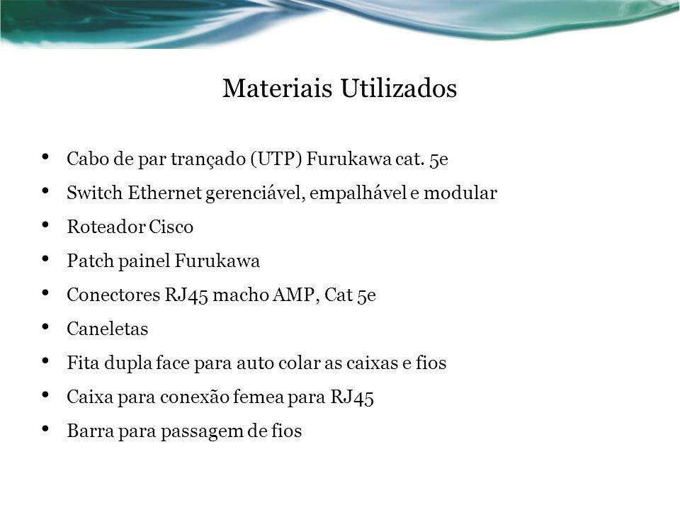 Materiais Utilizados Cabo de par trançado (UTP) Furukawa cat. 5e