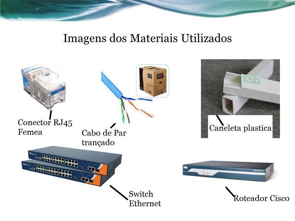 Imagens dos Materiais Utilizados