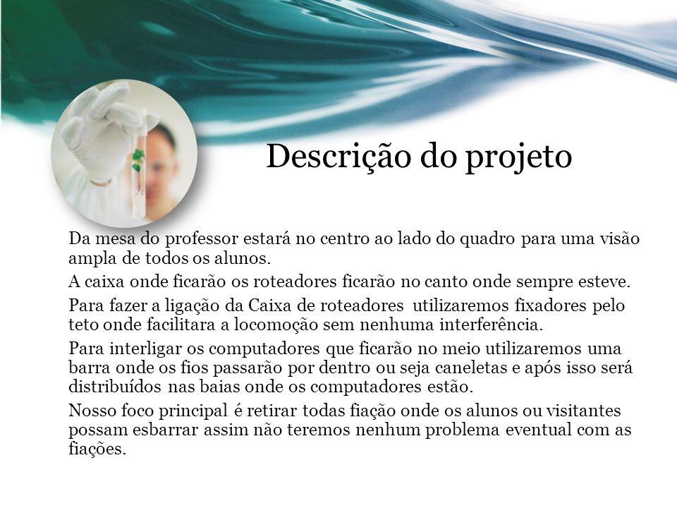 Descrição do projeto Da mesa do professor estará no centro ao lado do quadro para uma visão ampla de todos os alunos.