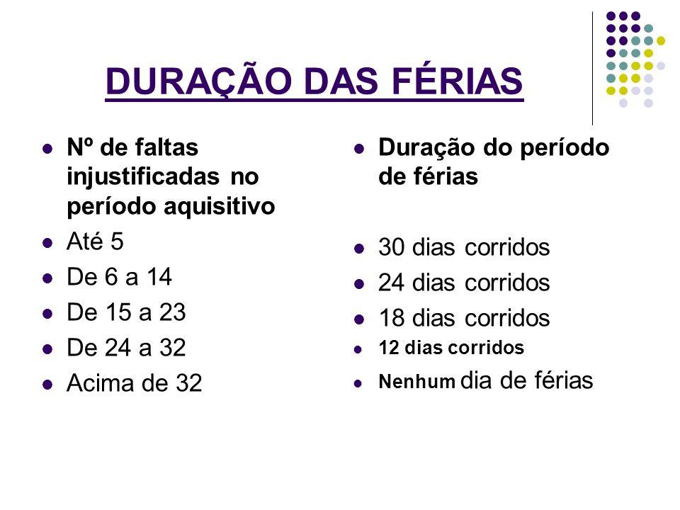 DURAÇÃO DAS FÉRIAS Nº de faltas injustificadas no período aquisitivo