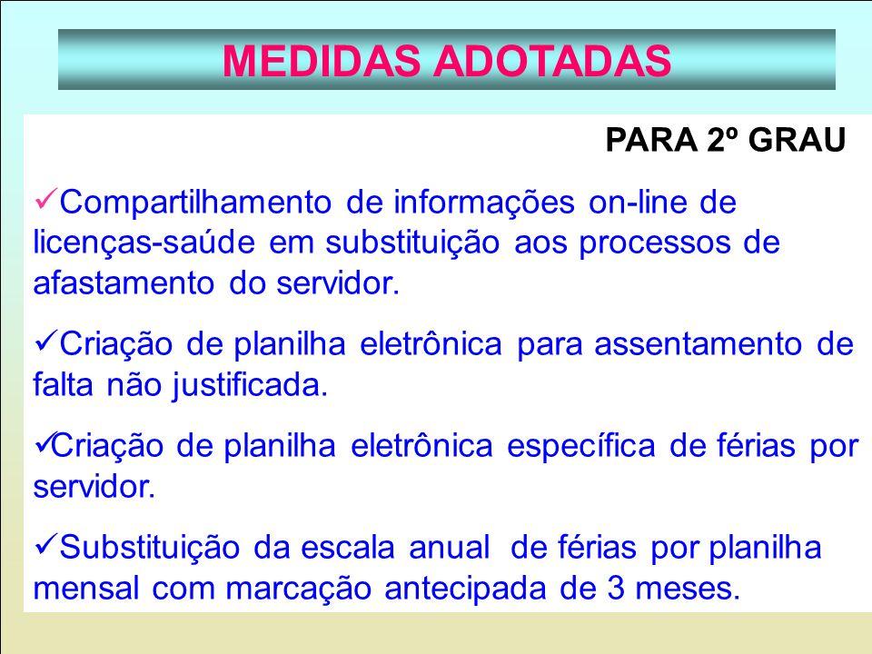 MEDIDAS ADOTADAS PARA 2º GRAU