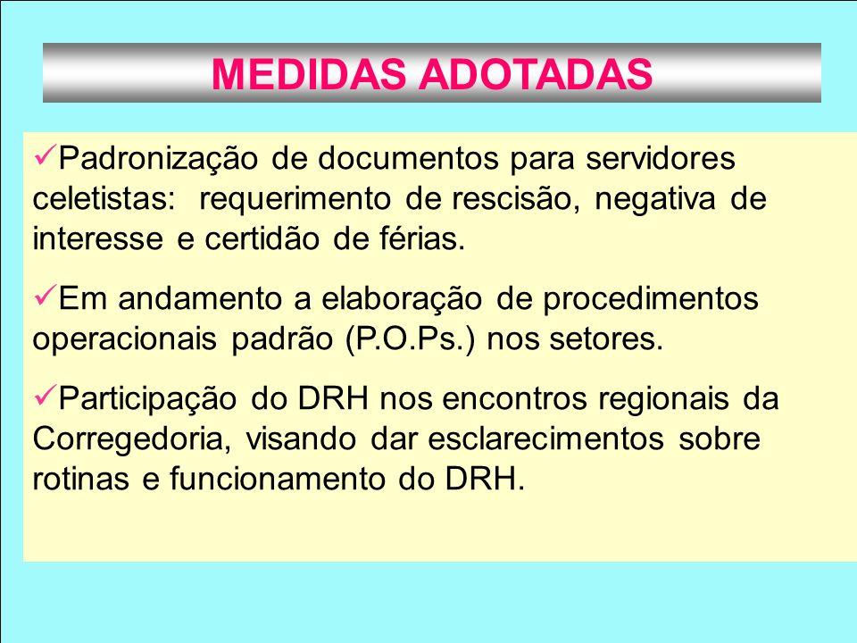 MEDIDAS ADOTADASPadronização de documentos para servidores celetistas: requerimento de rescisão, negativa de interesse e certidão de férias.