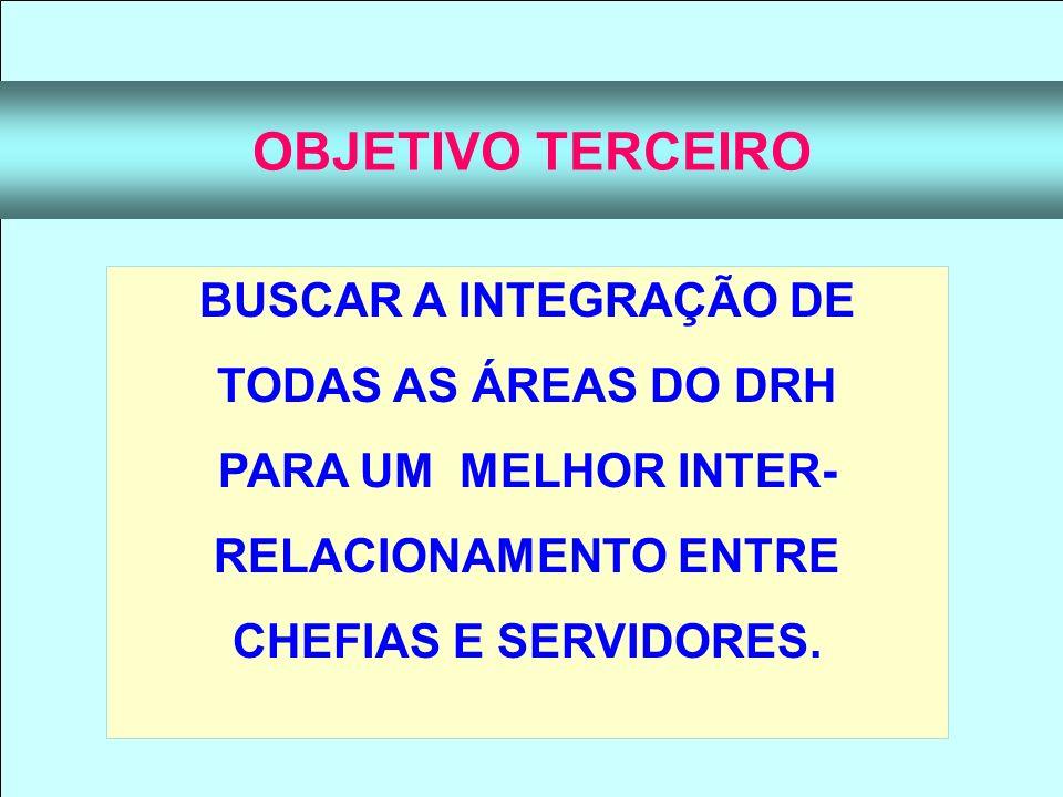OBJETIVO TERCEIRO BUSCAR A INTEGRAÇÃO DE TODAS AS ÁREAS DO DRH
