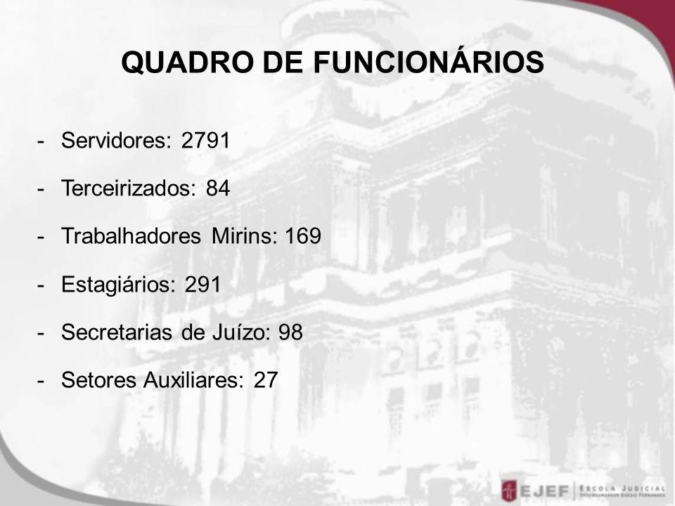 QUADRO DE FUNCIONÁRIOS