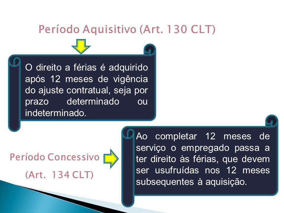 Período Aquisitivo (Art. 130 CLT)