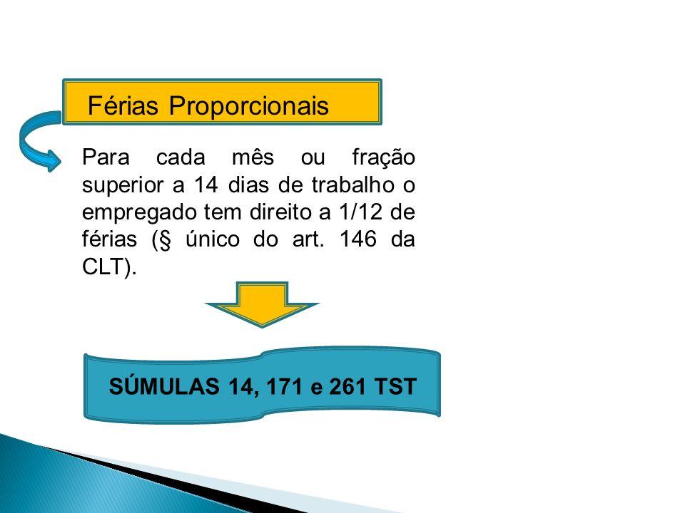 Férias Proporcionais Para cada mês ou fração superior a 14 dias de trabalho o empregado tem direito a 1/12 de férias (§ único do art. 146 da CLT).