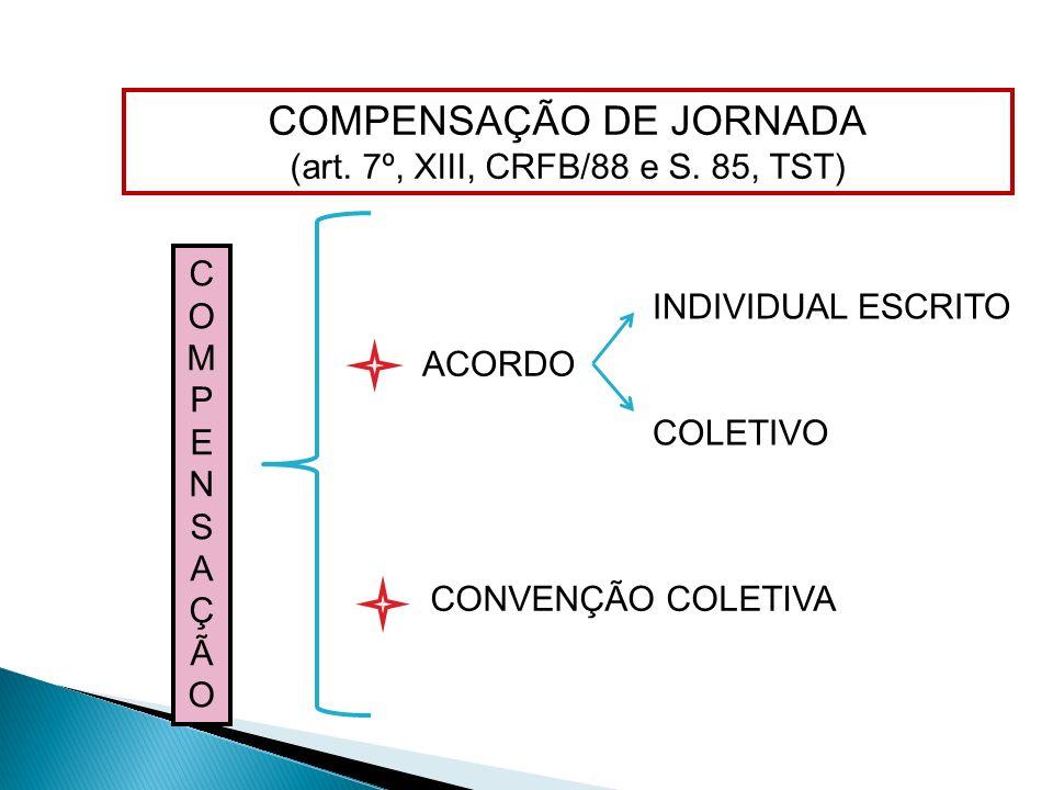 COMPENSAÇÃO DE JORNADA