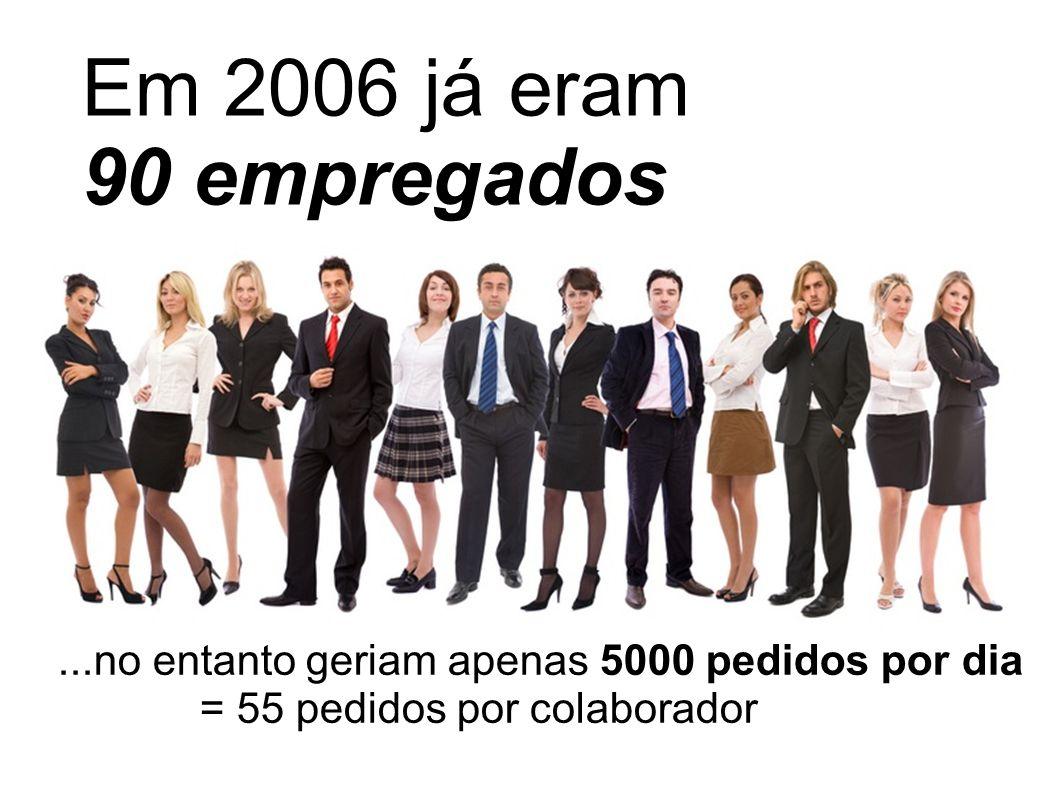 Em 2006 já eram 90 empregados. ...no entanto geriam apenas 5000 pedidos por dia.