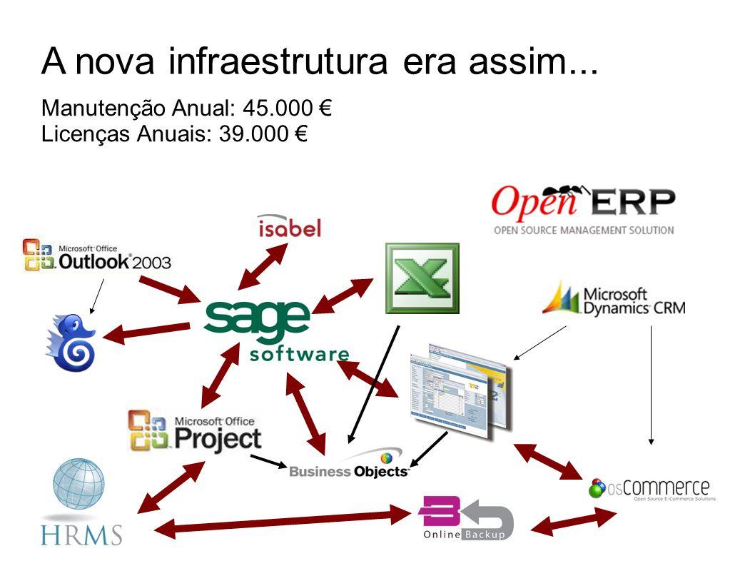 A nova infraestrutura era assim...