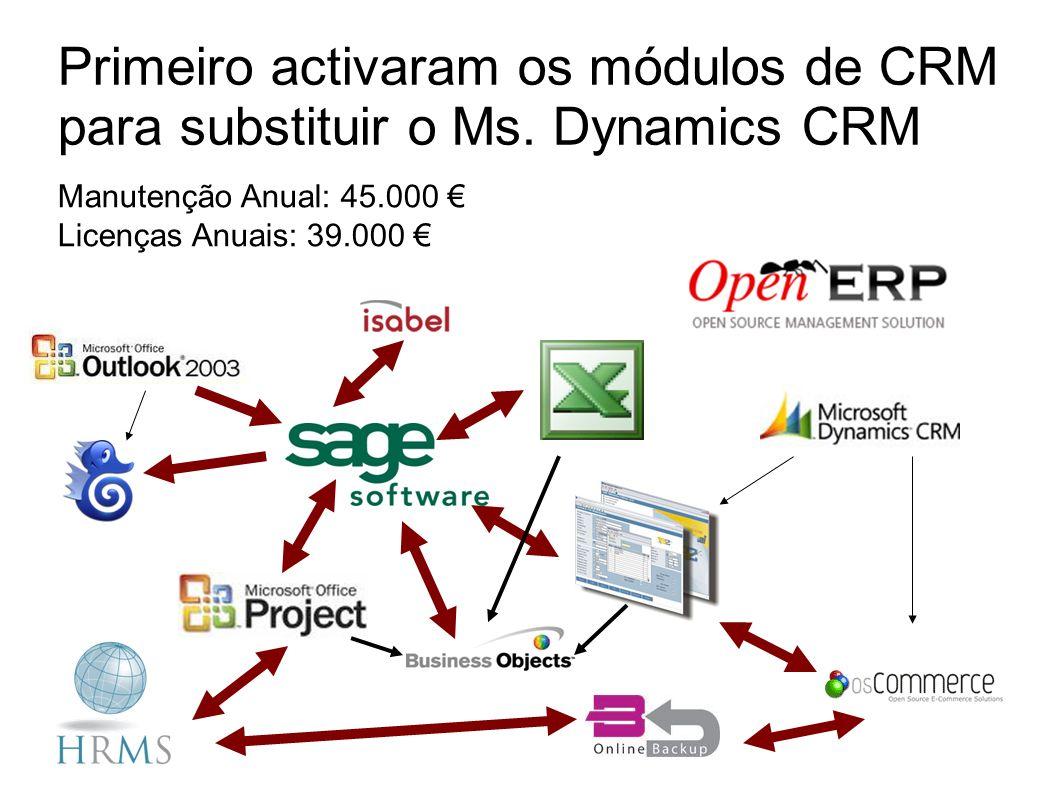 Primeiro activaram os módulos de CRM para substituir o Ms. Dynamics CRM