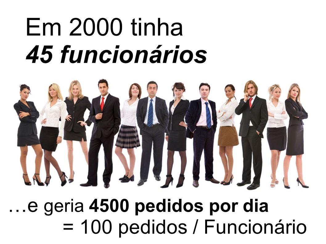 Em 2000 tinha 45 funcionários …e geria 4500 pedidos por dia