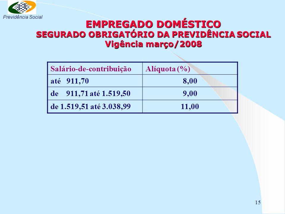 Previdência Social EMPREGADO DOMÉSTICO SEGURADO OBRIGATÓRIO DA PREVIDÊNCIA SOCIAL Vigência março/2008.