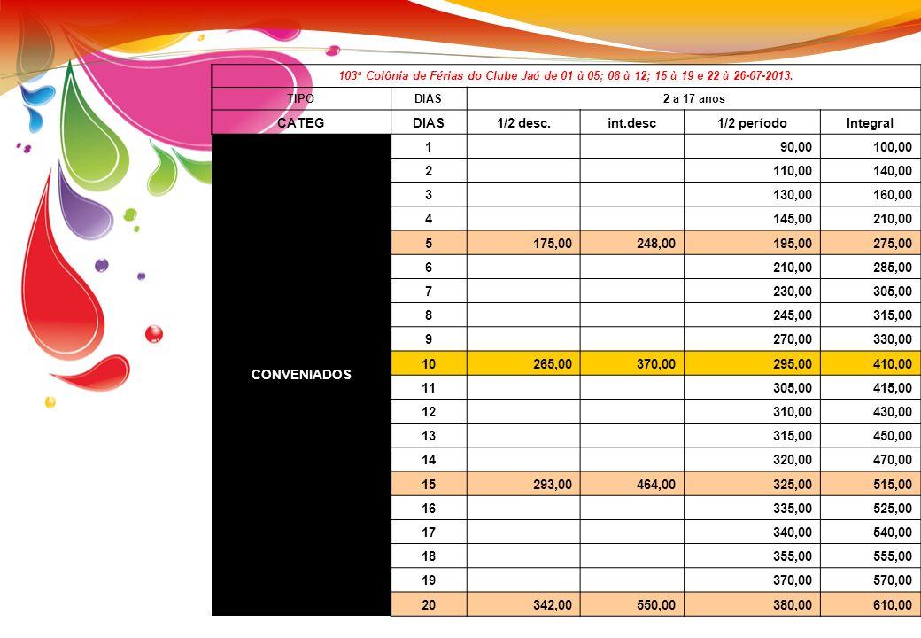 CATEG 1/2 desc. int.desc 1/2 período Integral CONVENIADOS 1 90,00